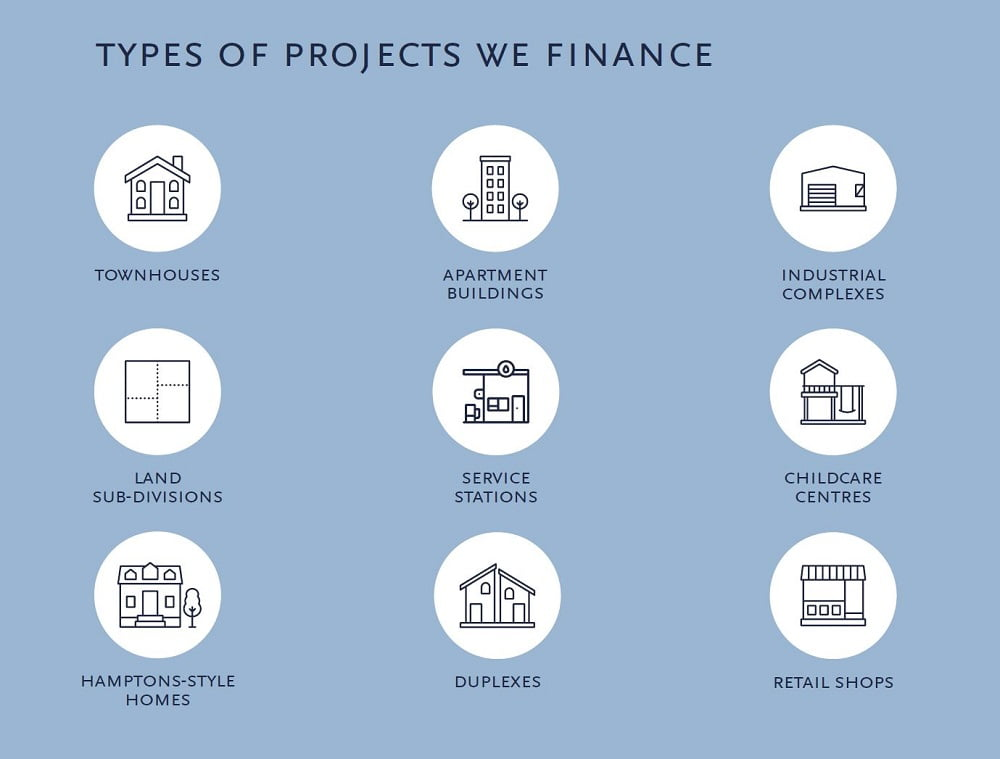 Types of projects we finance | Trilogy Funds